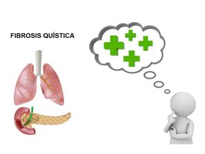 Controlar la fibrosis quística con mente positiva